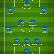 Chelsea's Today's Predicted Starting XI against Fc Porto