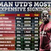 Manchester United Most Expensive Signings