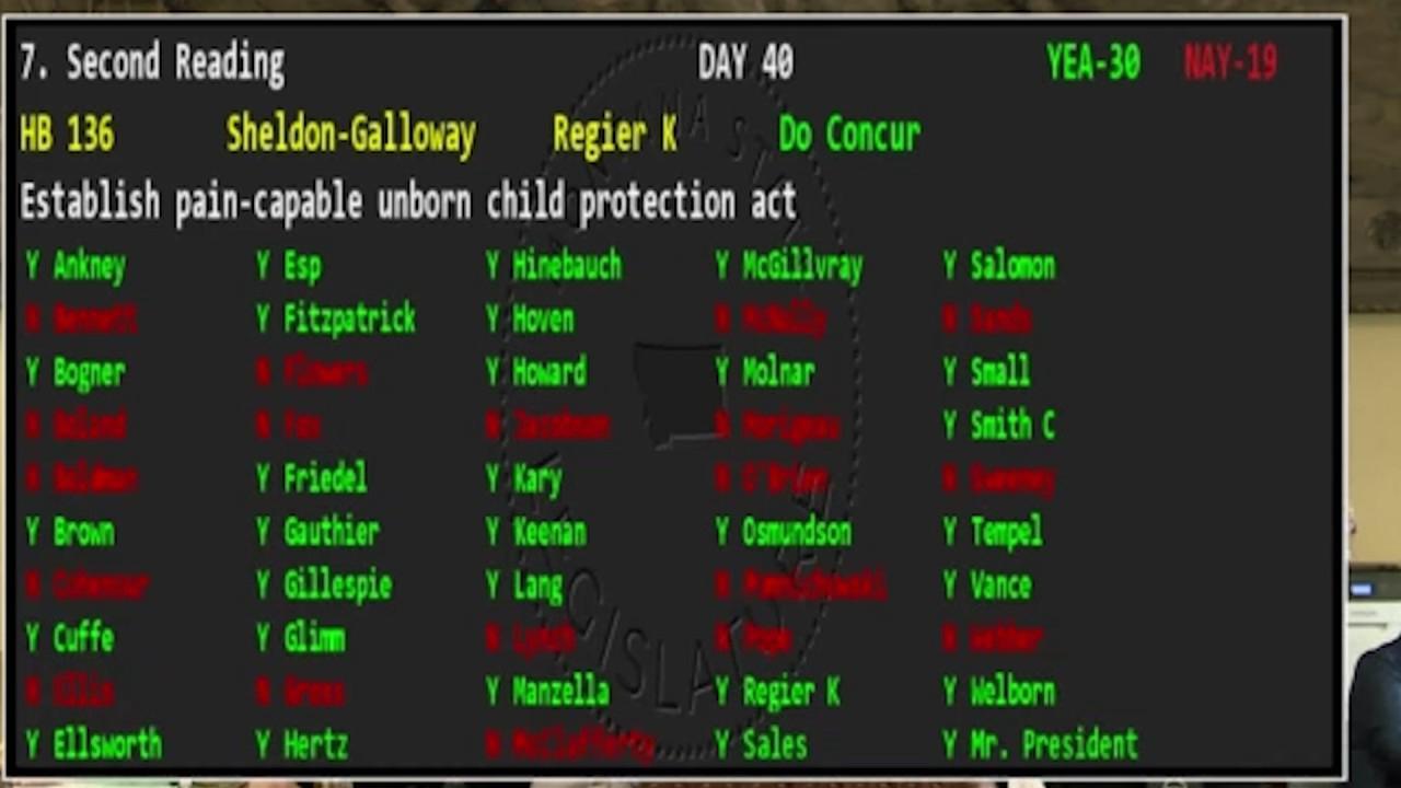 Montana Senate endorses bill in effort to ban abortions