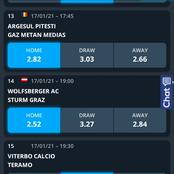 Don't Miss out the Winning Soccer Tips that will take place today on Monday