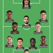 Manchester United Strong Lineup That Will Destroy Crystal Palace Tonight