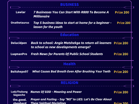Check out the high-quality articles for week 27th July-2nd August and see who won the R200 bonus!