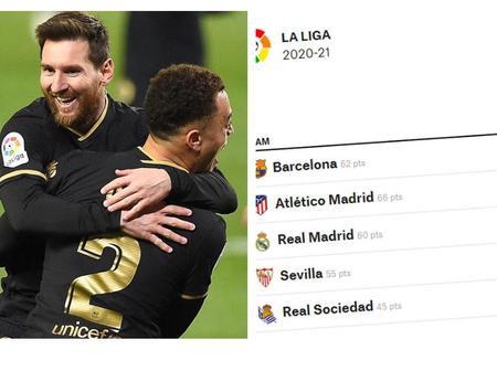 Super Computer predicts new La Liga winner (See details)
