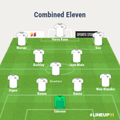 Epl: Combined Team Of The Week After Week Five Of The 2020/2021 Season.