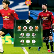 Premier League BBC Sport Best XI Team of the week Squad as Manchester United Defenders Shine