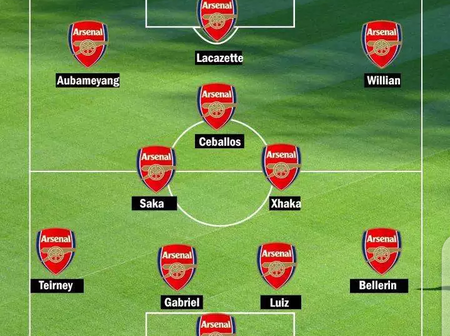 Arsenal Vs Sheffield United Statistics And Possible Line Up