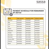 Sassa Social grants payment dates for they year 2021 and 2022