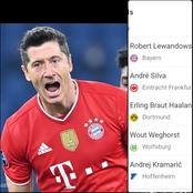After Lewandowski Scored 2 Goals Today, See How The Bundesliga Golden Boot Table Changed