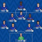 Chelsea vs Tottenham: This Is How Chelsea Might Lineup Against Tottenham on Sunday!