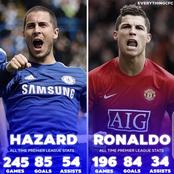 Never Compare Cristiano Ronaldo with Eden Hazard, See their Premier League Stats