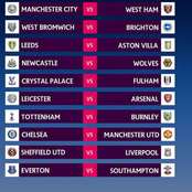 English Premier League Game-Week 26 fixtures for Saturday, Sunday, Monday