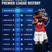 Top 10 Biggest Wins In Premier League History