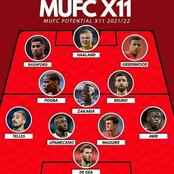 Opinion: Manchester United Could Be Invincible Next Season With This Lineup