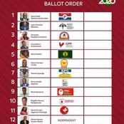 The Meanings And Explanations Given To The Position Of The Two Main Parties On The Ballot Paper.