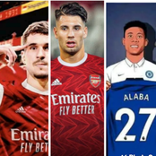 Aouar and Szoboszlai To Arsenal, David Alaba To Chelsea, Jack Wilshire To Rangers, Hary Kane Injury