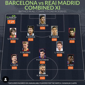 """Messi, Fati & Benzema Lead the Attack With Ramos At The Back In """"Barca Vs Real Madrid Combined XI""""."""