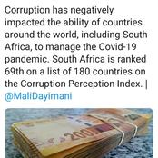 Breaking: South Africa Is Ranked 69th On A List Of 180 Countries On The Corruption Perception Index