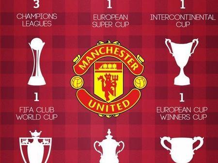 Ed Woodward Era- Has Manchester United been progressing? Part 2