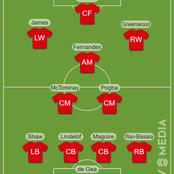 Starting XI:Manchester United Predicted Line-Up That Will Face Granada Today