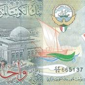 The Most Costly World Currencies: The Highest Is Kuwaiti Dinar