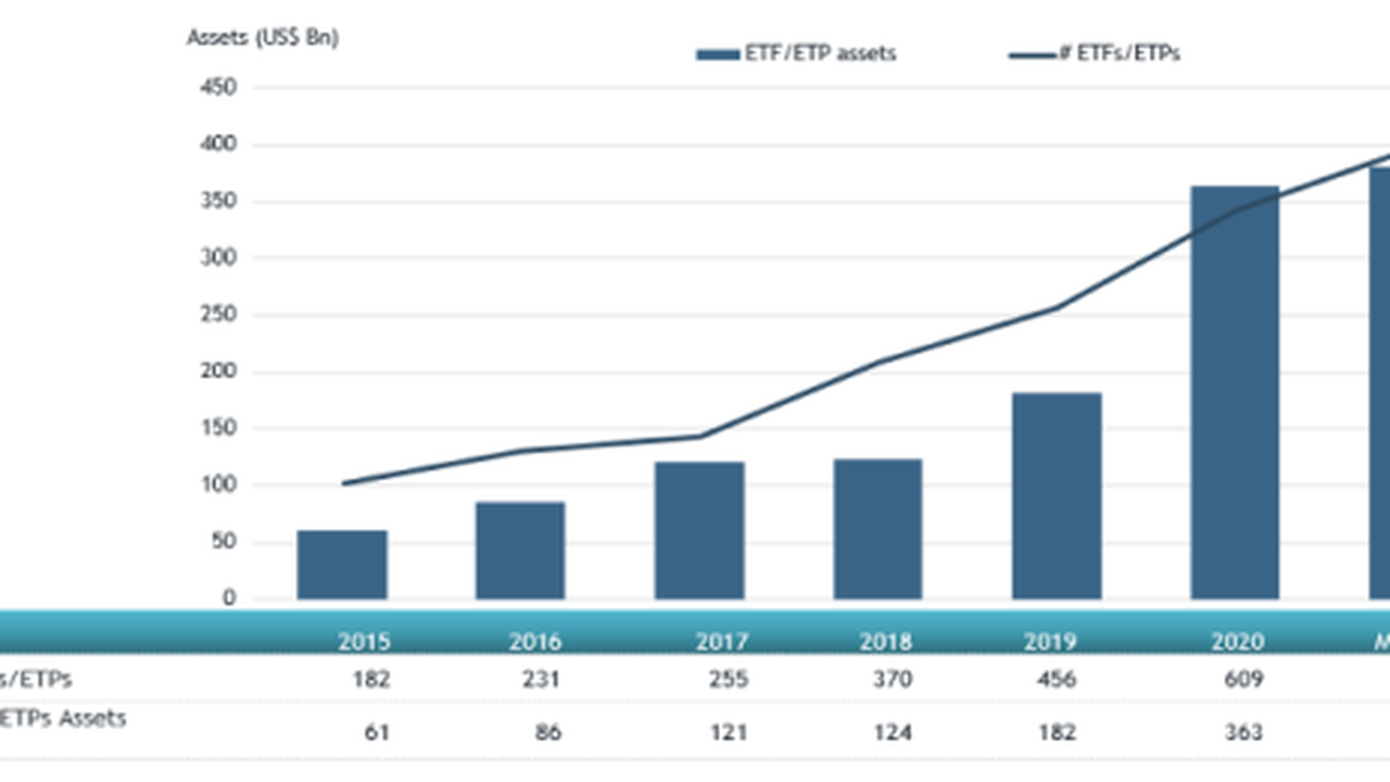 ScotGems Plc - Net Asset Value(s)