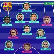 Barcelona Will Be The Most Feared Team in La Liga Next Season If They Complete These Transfer Deals