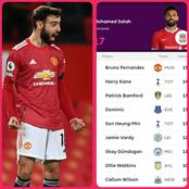 The Premier League's goal and assist Kings so far this season