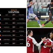 Opinion: Manchester United And Arsenal Should Avoid These 2 Mistakes In UEL Round Of 16