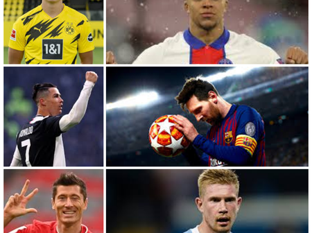 Top Ten Best Football Players in the World 2021.