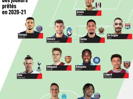 Two Arsenal Players Feature On L'Equipe's Best Loaned Players XI.