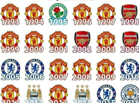 Premier League Champions History Since 1993 as Manchester United Dorminate