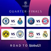 Which Of These Teams Will Likely Proceed To UCL Semi-Finals?