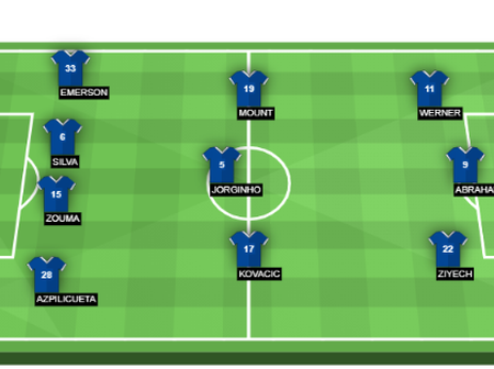 Expected Chelsea 4-3-3 lineup against Rennes as Kai Havertz and Silva are back to Full fitness.