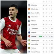 Martinelli Scores First Goal Of The Season As Arsenal Climb Up In Position, Check The New Standings