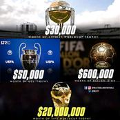Here Is the most expensive trophy in the world.