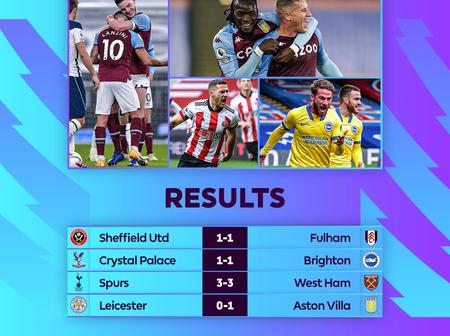 Where your favorite team stands on the Premier League table after Aston Villa beat Leicester