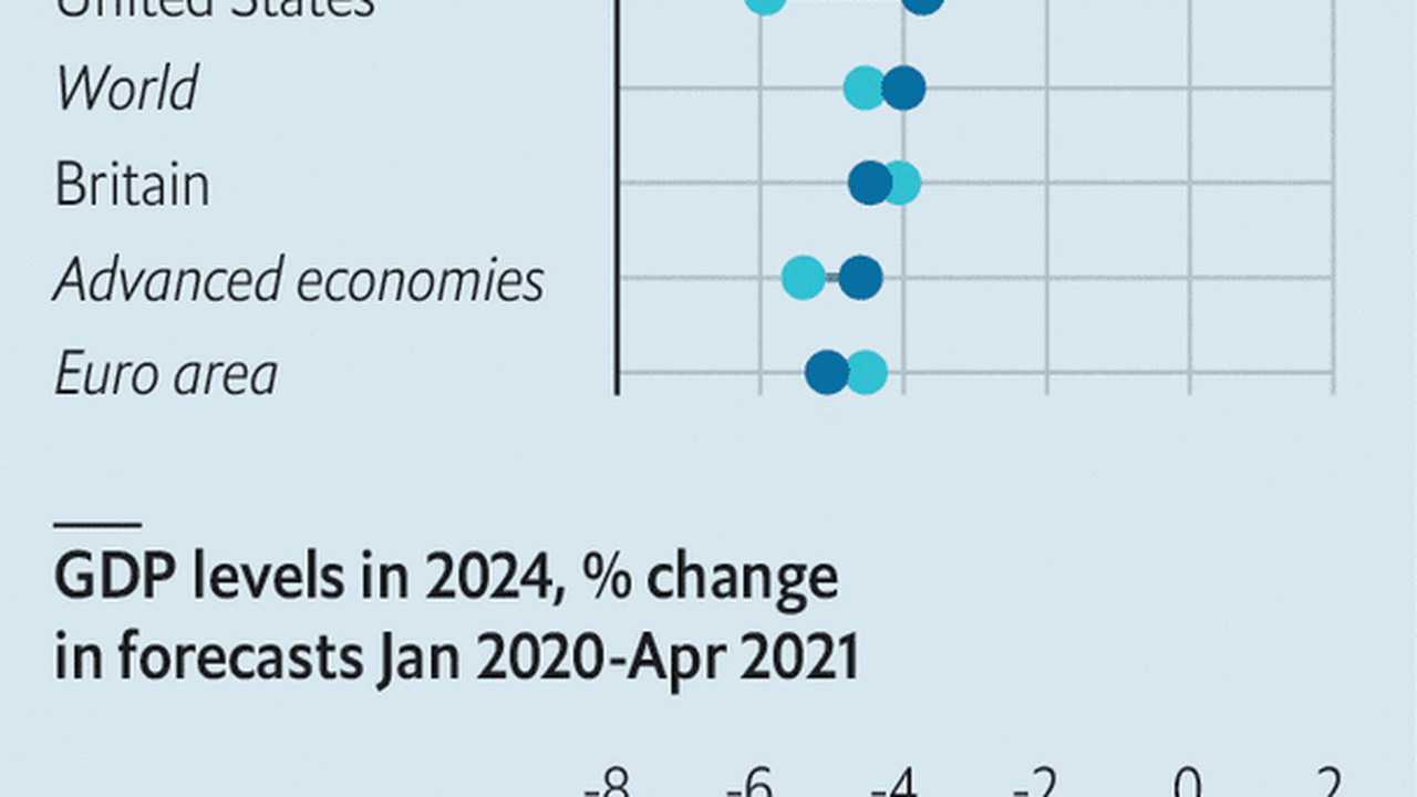 The IMF marks up the global recovery