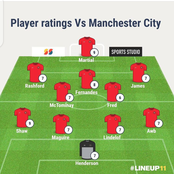 Checkout Manchester United Player Ratings After They Beat Manchester City For Each Position