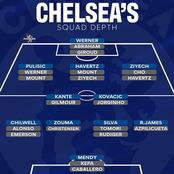 Chelsea Might Use This Powerful Lineup To Thrash Tottenham 3-0 In Tomorrow's Premier League Match!