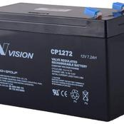 Lead-Acid Batteries: The right type for your car