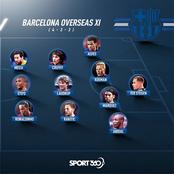 Barcelona Spanish Xi And Barcelona Overseas Xi, Which Is The Strongest Team?