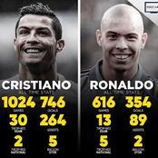 Cristiano Ronaldo And Ronaldo Nazario: All Time Head-To-Head Statistics