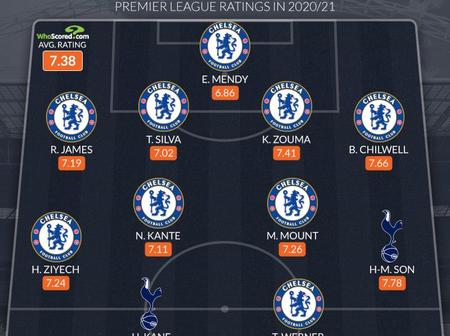 Nine Chelsea Stars Are Named In Premier League Combined XI For Chelsea Vs Tottenham