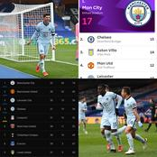 After Chelsea Won Palace, See The EPL Table, Top Clean Sheets, Assist Ranking And Top Goalscorers
