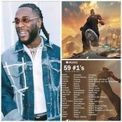 Fans Go Gaga As Burna Boy Bags Grammy Nomination For The 2nd Time In A Row (Photos)