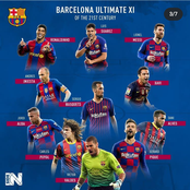 Barcelona, Liverpool And Athletico Madrid Ultimate Xi Of The 21st Century