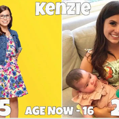 Nickelodeon Famous Stars Back Then and Now 2020,See Recent Pictures and Update.