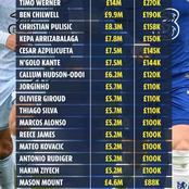 Chelsea highest paid players. Check out were Timo Werner and N'golo Kante are on the list