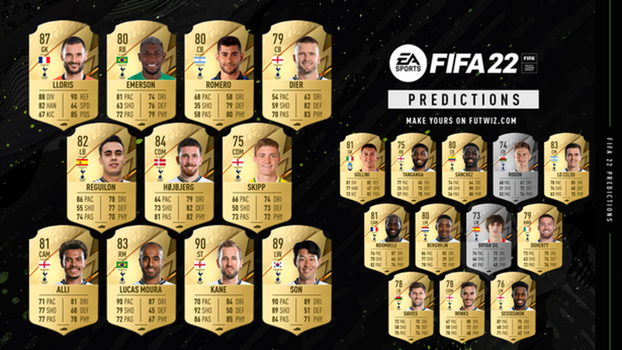 Tottenham FIFA 22 player ratings in full revealed as Harry Kane and Son Heung-min get upgrades