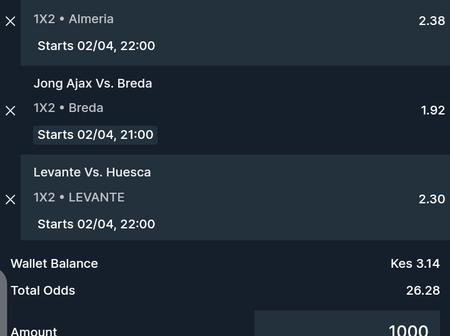 Friday's 4 Matches With Accurate Predictions To Win You Big